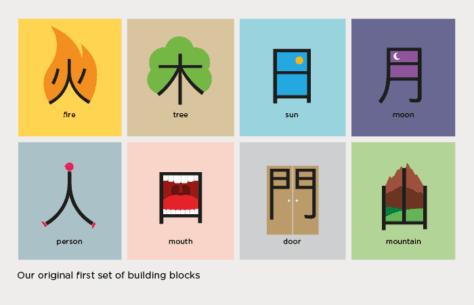 Chineasy aprende chino facil lear chinese easy book pdf el mundo por recorrer