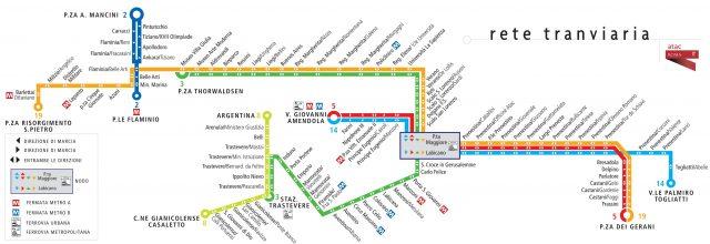 mapa tranvia roma
