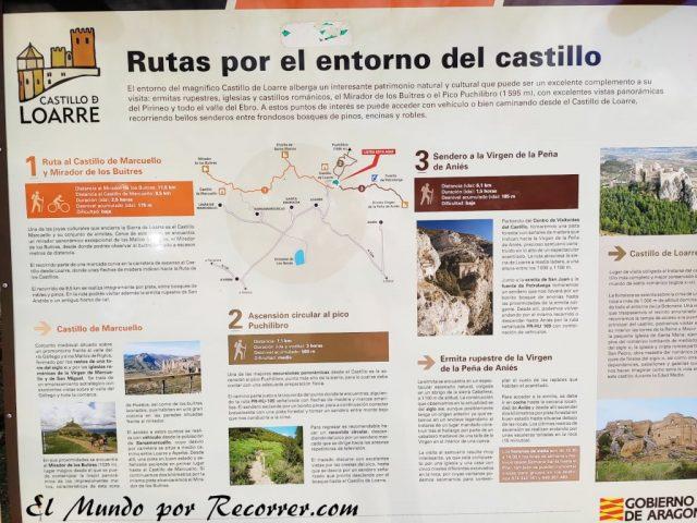 Castillo de Loarre Huesca rutas por alrededores
